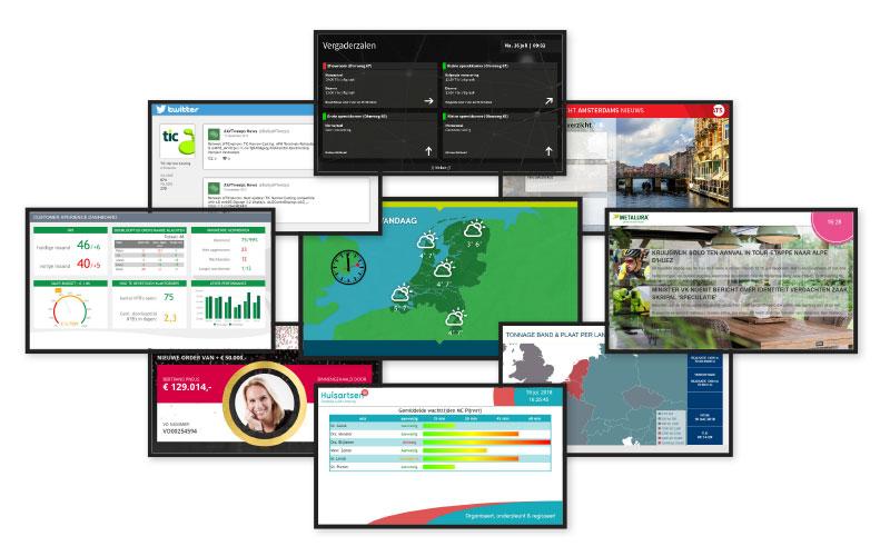 Narrowcasting, het multimedia kanaal